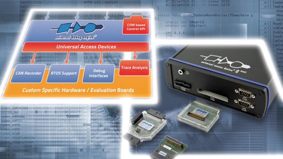 Pünktlich zur embedded world  hat PLS seine Universal Debug Engine erweitert.