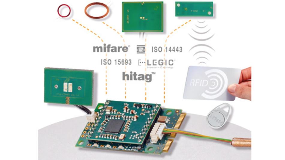 Kompakt und einfach lässt sich RFID-Technologie in bestehende Systeme integrieren: als klassisches Steckmodul oder Mini PCI Express. Die Antennen können im Modul integriert sein oder abgesetzt verwendet werden.