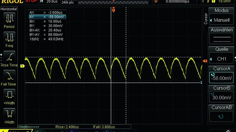 Bild 2: Oszillogramm der Messergebnisse aus Bild1. Während die falsche Messung eine Brummspannung von 88mV (links) ergibt,