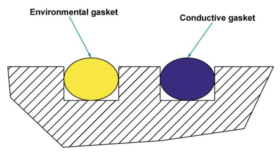 Bild 1: Die Anordnung zeigt den Ausgangspunkt bei den meisten Designs, die vor Umgebungseinflüssen und elektromagnetischen Störungen geschützt werden müssen.
