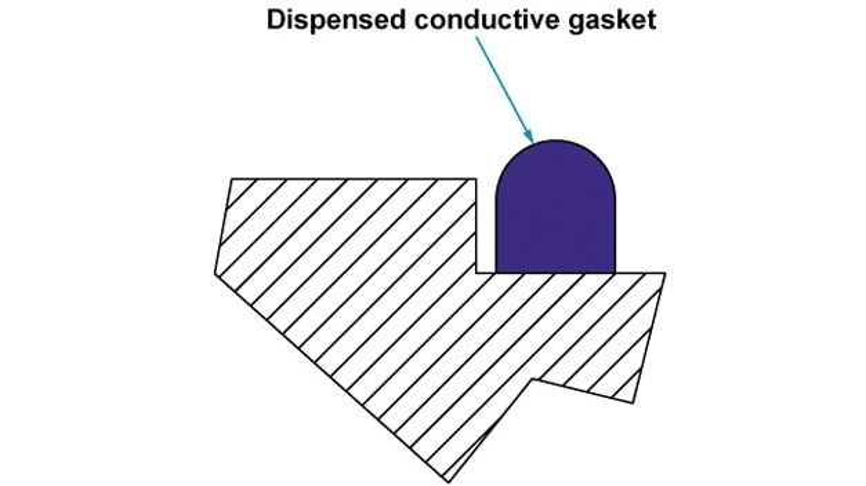 Bild 3: Dispensierte Dichtung, Form-in-Place-Lösung