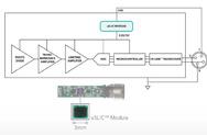 Vereinfachtes Design: voll synchroner Abwärtswandler mit eingebauter Kompensation, integrierte Induktivität für einfache Entwicklung und schnelle Markteinführung