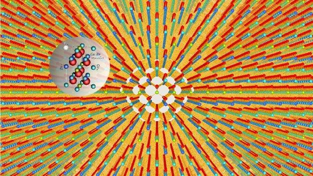 Die Einblendung zeigt den typischen Aufbau eines Kristalls mit Kesteritstruktur, im Hintergrund sind die Kristallstruktur und die Elementarzelle angedeutet.