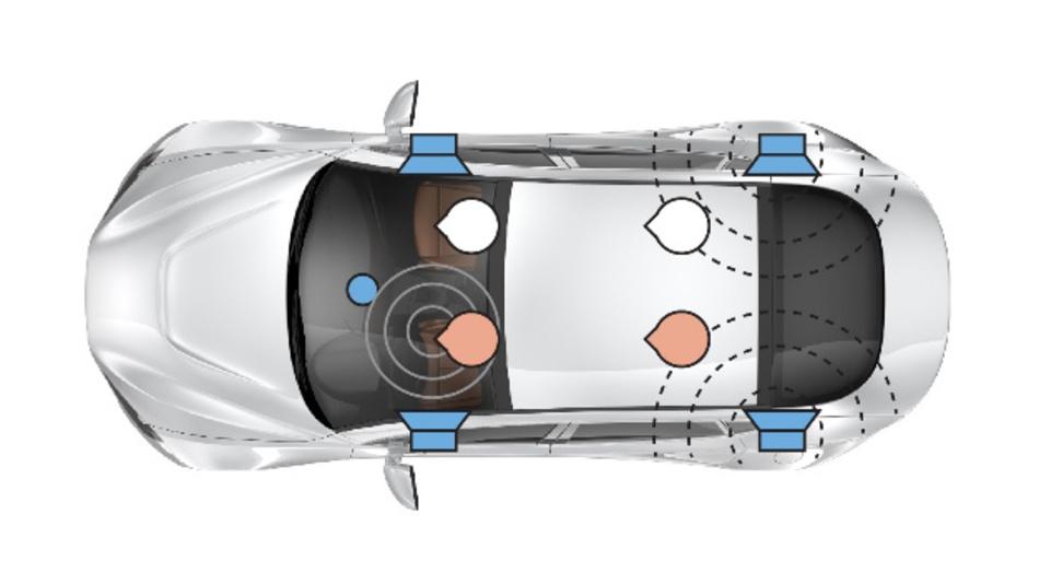 Die neue Software von NXP führt zu einer verbesserten Freisprechfunktion im Fahrzeug, da unerwünschte Echos und Nebengeräusche beseitigt werden.