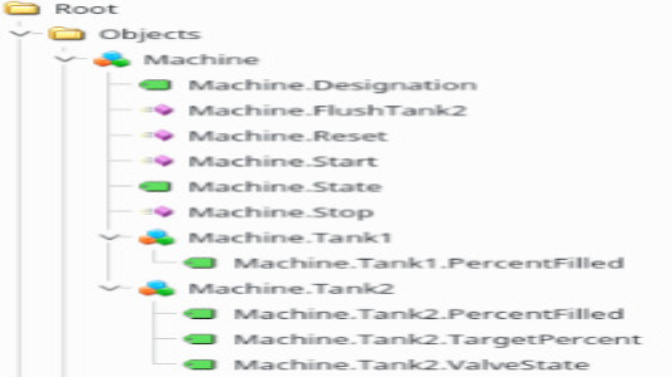 Bild 1: Adressraum des Tanksystems in einem OPC-UA-Browser
