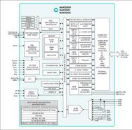 Blockdiagramm MAX32652