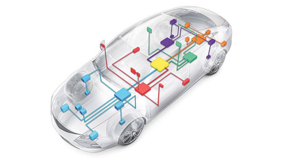 Bild 2. Zukünftige E/E-Architekturen werden zunehmend über ein Kommunikations-Backbone vernetzt, auf dem unterschiedliche Datenklassen gemeinsam übertragen werden.