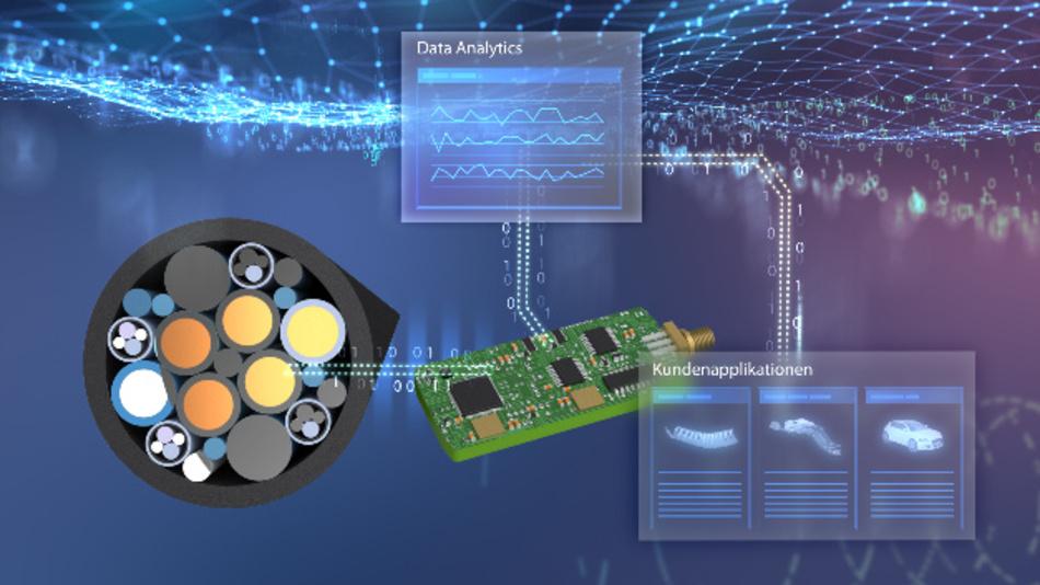 Die Technologie LEONiQ ist in der Lage, unter anderem Temperatur oder mechanische Belastung entlang eines beliebigen Kabelsystems zu erfassen und auszuwerten – und ermöglicht Rückschlüsse auf den Zustand des Kabelsystems sowie dessen Steuerung.