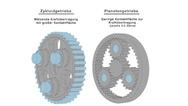 Zykloid-Getriebe im Vergleich zu einem Planeten-Getriebe