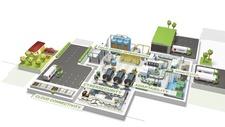 Digitale Transformation Die fünf Attribute einer Smart Factory