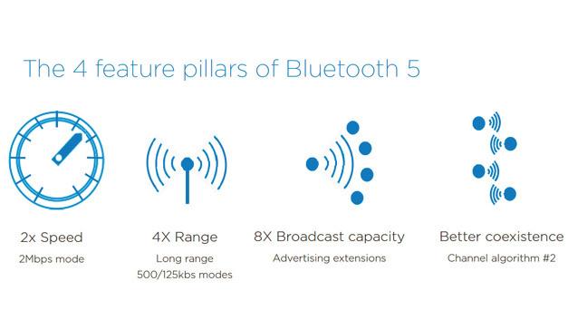 Die Säulen von Bluetooth 5