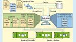 Instrumentierte Tests in Continuous Integration für Embedded. Der Build-Server stellt die Änderung am Quelltext des Systems fest