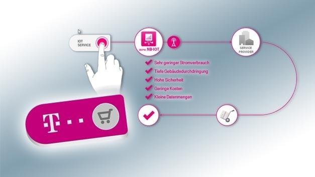 Mit den »IoT Button« können die verschiedensten Funktionen gesteuert werden.
