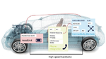 Die Zukunft des vernetzten Autos