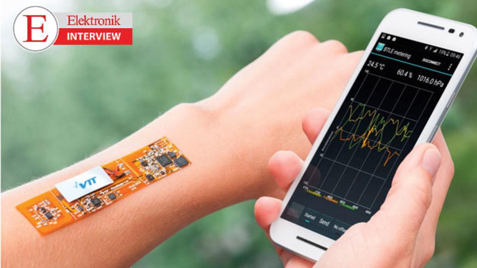 Aktueller Stand der Technik und neue Märkte im Mobiltätsektor.
