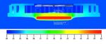 Bild 5. Die Farbverläufe lassen erkennen, welche Temperaturen im FPGA und am Übergang zum Kühlkörper und im Kühlkörper selbst herrschen werden.
