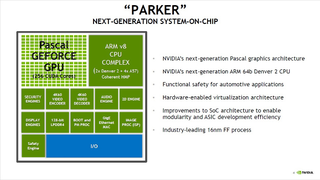 """Blockdiagram of Nvidias """"Parker"""" System-on-Chip which is powering Mercedes' brandnew MBUX system."""