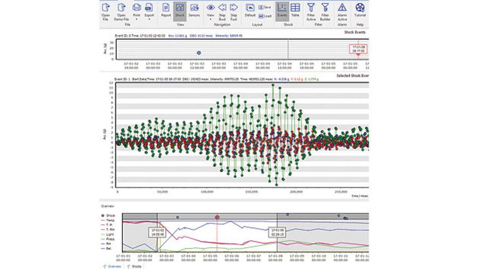 Bild 1. Mit der ShockViewer-Software lassen sich die Daten der MSR175-Logger detailliert auswerten.
