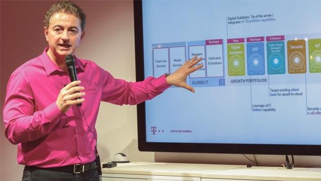 Deutsche Telekom Vereint in Richtung Digitalisierung