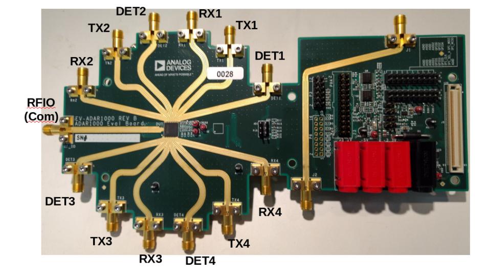EvalBoard für den ADAR1000-Corechip mit vier RX/TX-Anschlüssen.