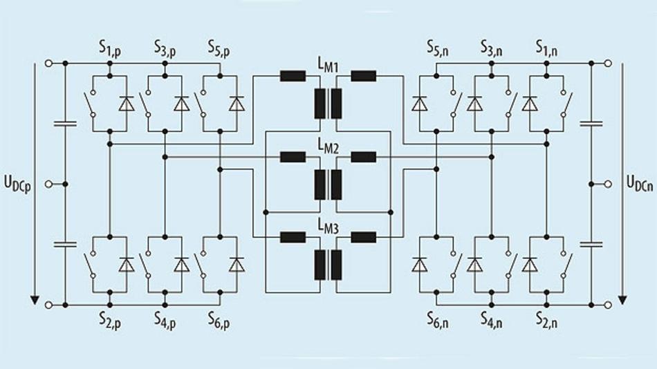 Gleichstrom im Verteilnetz: DC/DC-Wandler für die Energieübertragung ...