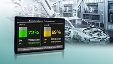 HMI-Geräte Fenster zur Automation