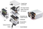 Aufbau Batteriesystem Samsung SDI