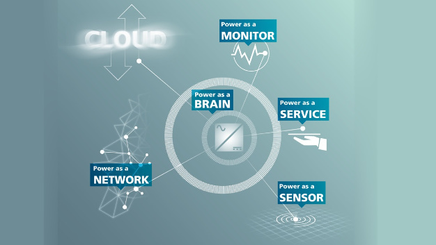 The concept of Cognitive Power Electronics 4.0 (CPE4.0) by Fraunhofer IISB.