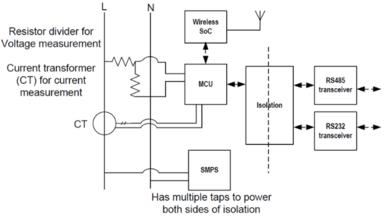 Typisches Blockschaltbild eines einphasigen Smart Meters