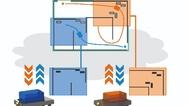 Prinzip der kooperativen Kartierung, Fraunhofer IPA