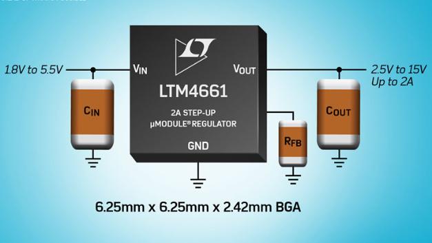 Das µModule LTM4661 eignet sich zur Versorgung von IoT-Systemen