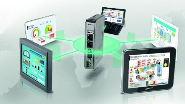 Smart HMIs der cMT-Serie von Wachendorff