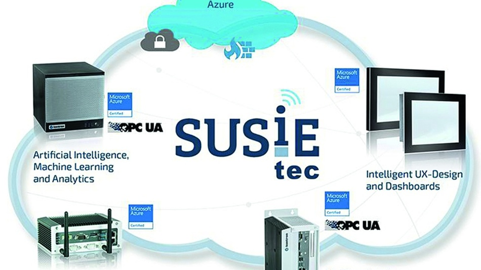 Bild 3. Die IoT-Plattform SUSiEtec übernimmt auch im Healthcare-Bereich die Analyse und Verarbeitung der Daten.