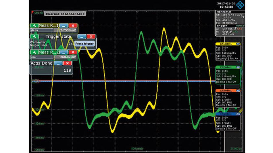 Bild 1. Um die Konstanz und Wiederholbarkeit der Phasenverschiebung zu messen, wird die Phase zwischen Integer-N-PLL-Synthesizer ADF4356 (Kanal 2, grün) und Referenzfrequenz (Kanal 1, gelb) gemessen und der IC wiederholt ein- und ausgeschaltet.