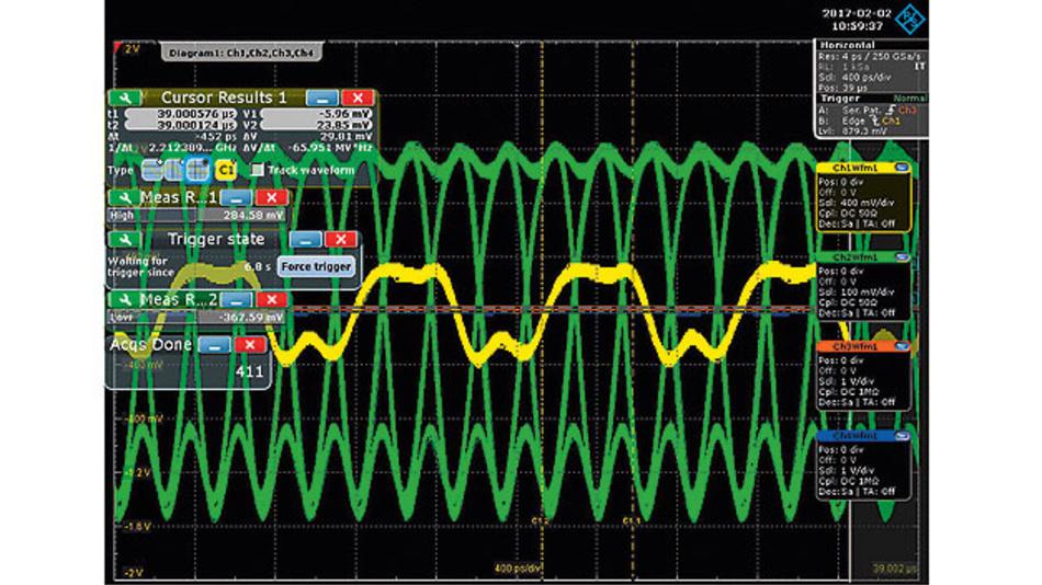 Bild 3. Phasen-Resynchronisation mit verschiedenen Offsetwerten (0 °, 90 °, 180 °, 270 °). Kanal 1 (gelb): Referenzsignal; Kanal 2 (grün): Ausgangssignal des umschaltenden ADF4356.