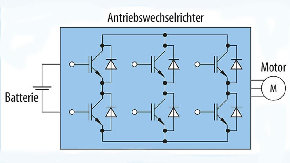 Bild 1. Das verei.nfachte Blockdiagramm eines Antriebstrangs