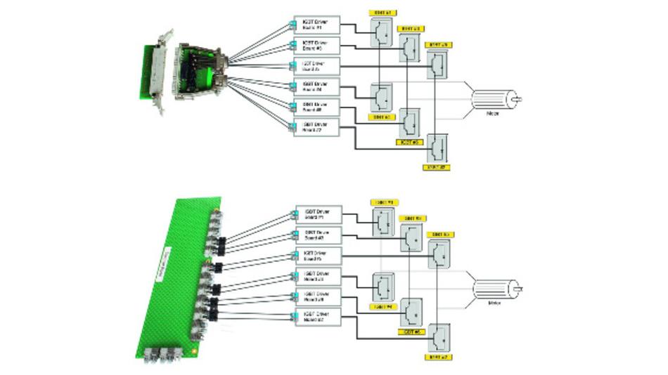 Bild 1: Die neue Lösung von Harting Electronics zur Anbindung des Controller-Boards zu den Treiberplatinen der IGBTs (oben) ist viel platzsparender als die herkömmliche Lösung (unten).