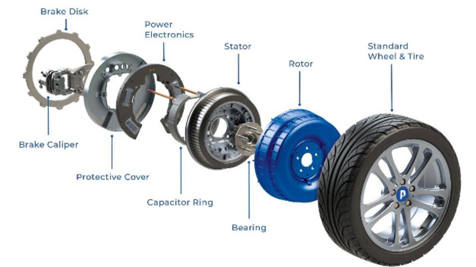 Aufbau des elektrischen In-Wheel Antriebs von Protean Electric.