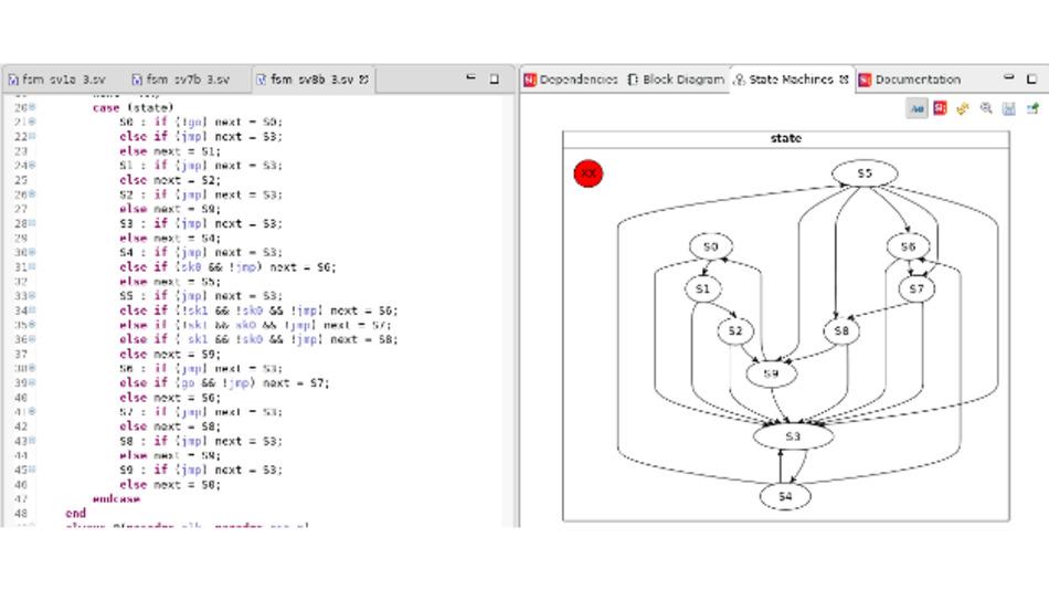 Darstellung einer System-Verilog-Zustandsmaschine in er Sigasi Studio IDE.