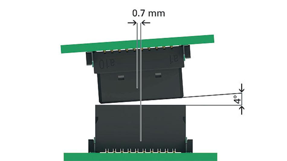 Bild 5. Die One27-Steckbverbinder erlauben einen großzügigen Mitten- bzw. Winkelversatz in der Handhabung.