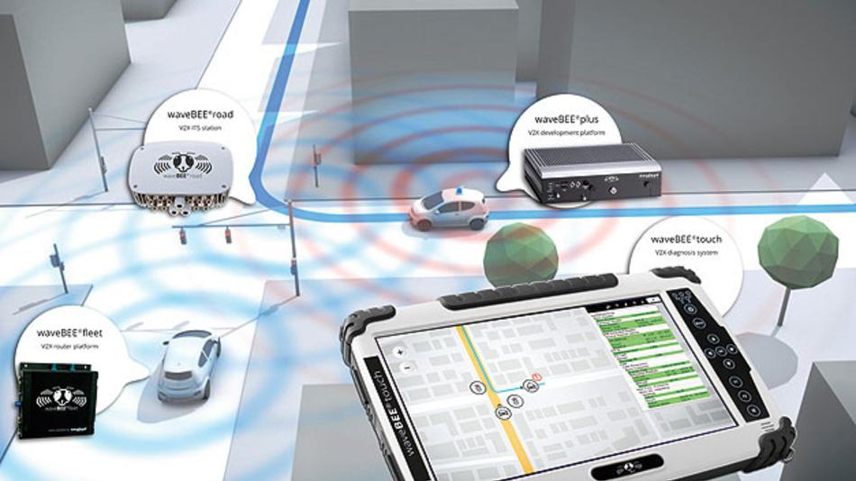 Eigenständige Kommunikation der Fahrzeuge untereinander mit dem V2X-Messagers .