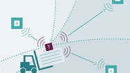 Messverfahren Time Difference of Arrival (TDOA), Siemens