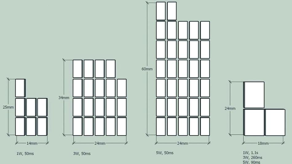 Bild 2: Vergleich zwischen Lösungen, die Polymer-Tantalkondensatoren vom Typ TCNX108 (1000µF, 6,3V) von AVX nutzen, und den FastCAP SD85-500 von Nanoramics Laboratories.