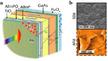 Monolithische Photoelektrode