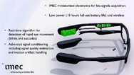 Eye-Tracking-Brille
