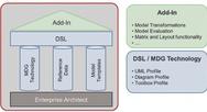 Struktur der RAMI-4.0-Toolbox