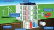 Leuchtturmprojekt für Wohnungsbaugesellschaften