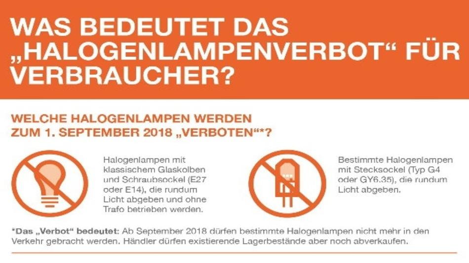 Halogenlampenverbot - was ändert sich?