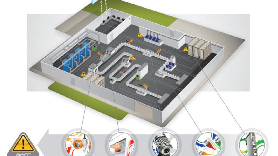 Bild 1. Komponenten und Kommunikationsverbindungen der industriellen Automatisierungstechnik