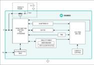 Blockdiagramm des DS28E83